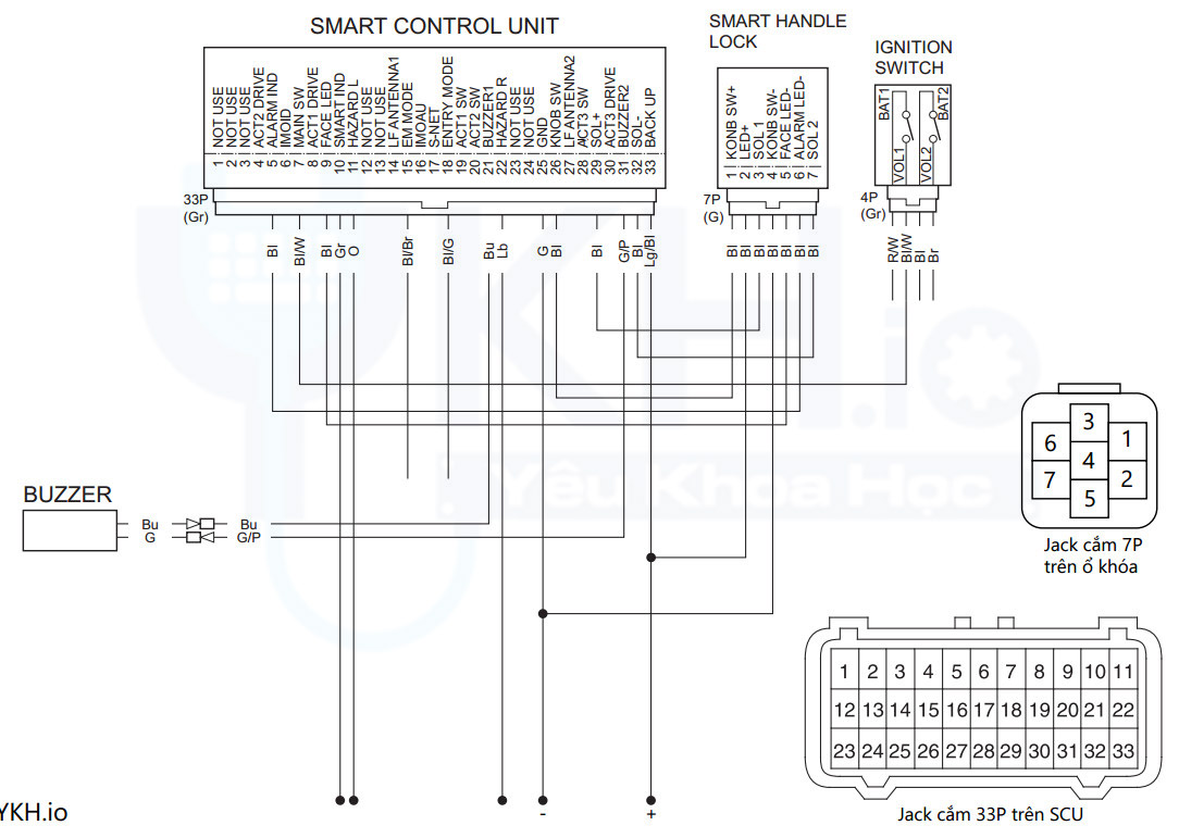 Honda smart key diagram electrical wiring diagram h ng d n l p t honda smartkey cho m i lo i xe y u khoa h c rh ykh io 2017 honda smart key honda smart key warning light asfbconference2016 Image collections